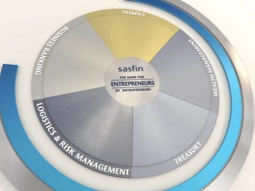 Sasfin
