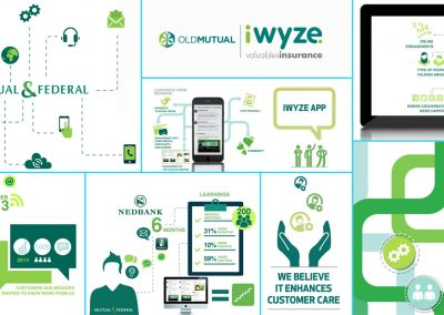 Iwyze Presentation