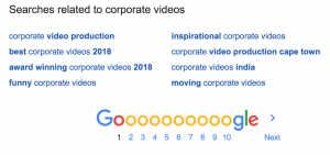 corporate-videos-related-searches