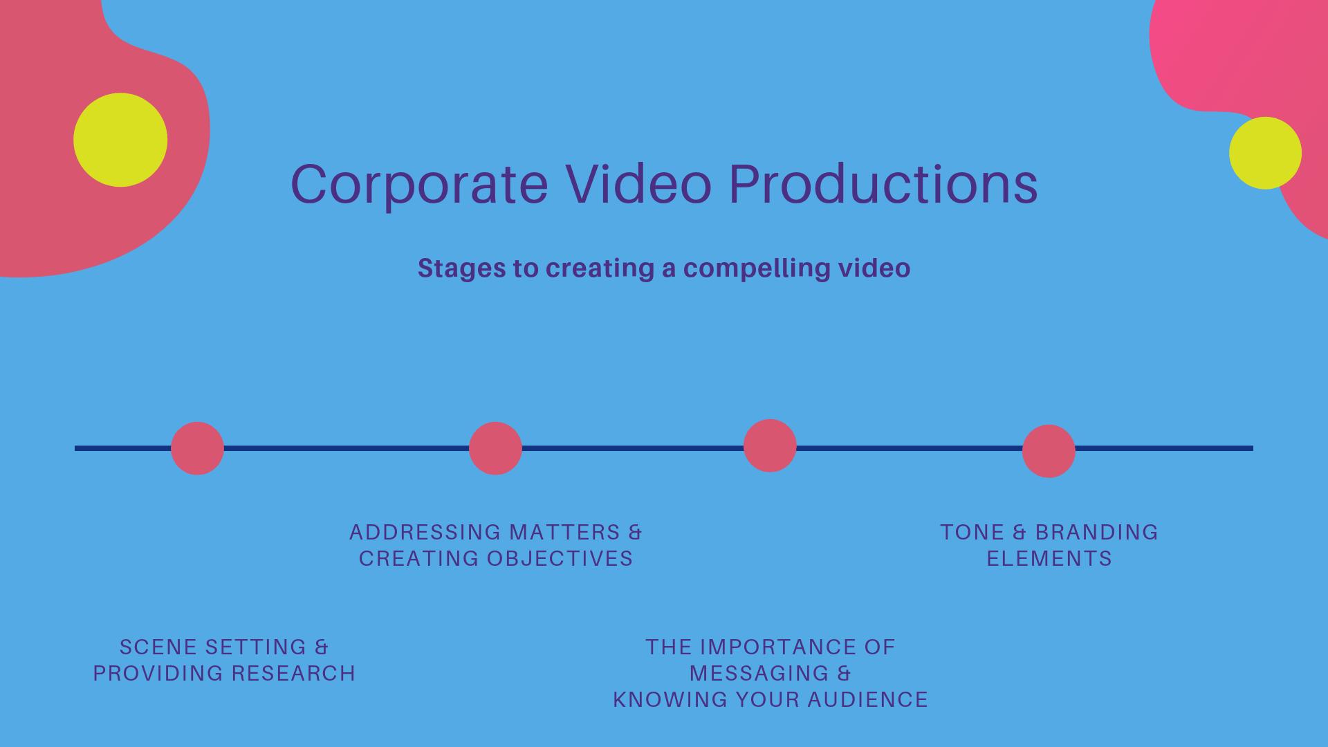 corporate-video-production-blue-kyle-min